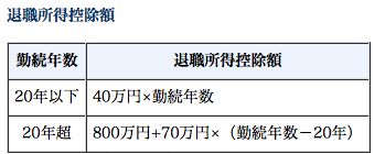 所得税_住民税