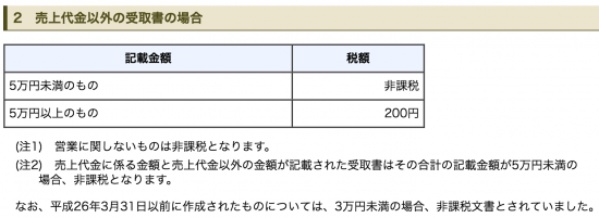 クレジット販売の領収書印紙_12-550x201