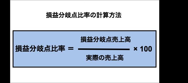 損益分岐点比率の計算方法