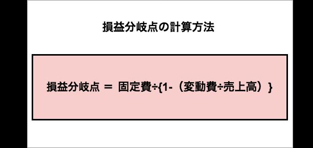 損益分岐点の計算方法
