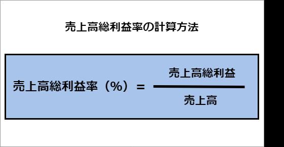 売上高総利益率の計算方法