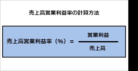 売上高営業利益率の計算方法
