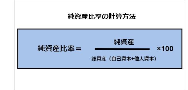 純資産比率の計算方法